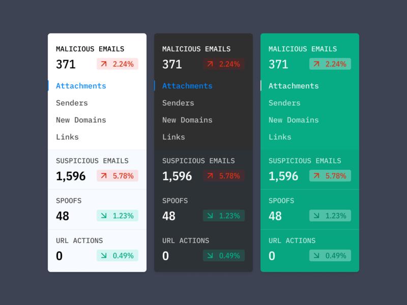 Submenu Colors design data dark menu stats dashboard clear typography ux ui chart accordion