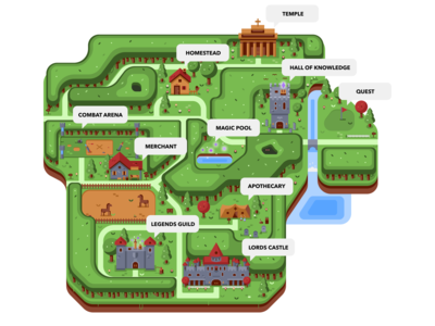 My Realm