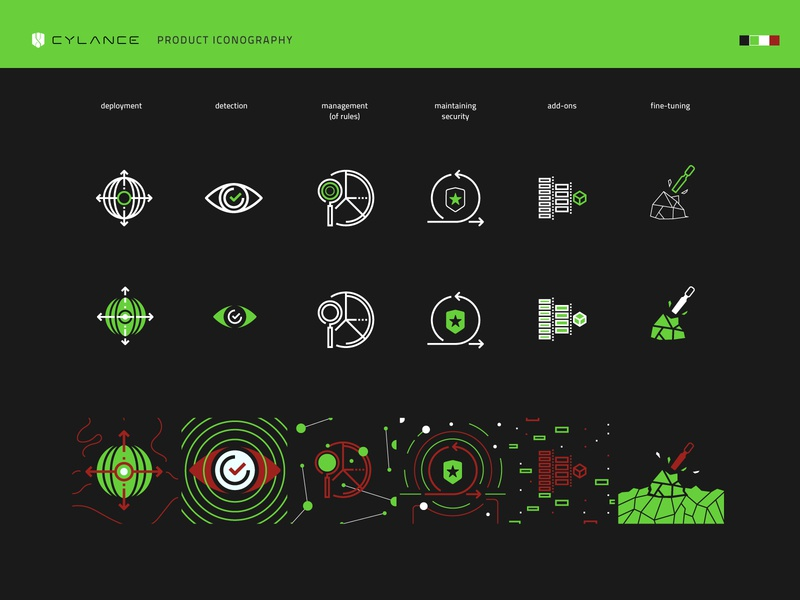 Cylance Protect product iconography icon cyber security software app branding icon set icons