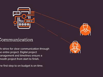 Communication panel beta phone communication circle rough agency unitonenine purple
