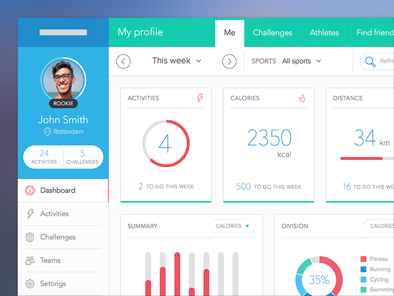 Fitness dashboard UI dashboard fitness ui web app analytics challenges teams charts sketch