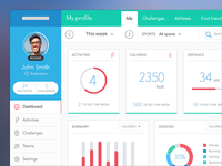 Fitness dashboard UI