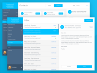 CustomerQ dashboard messages view