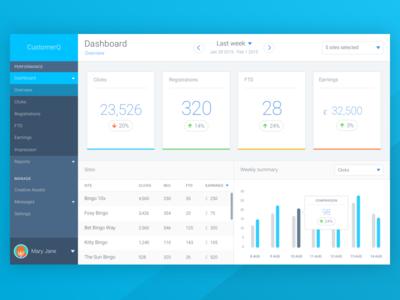 CustomerQ dashboard main view analytics data graph ui ux bingo web app dashboard
