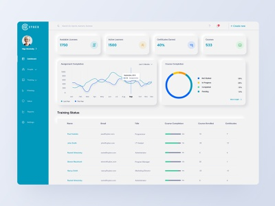 Cyber-Security LMS Dashboard ux  ui ux design design uiux ui ux uidesign ui  ux learning platform learning management system learn learning app cyber security cybersecurity web webdesign neumorphism dashboard clean ui clean