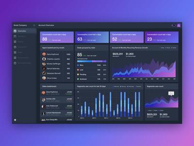 Dark dashboard for Sales Team