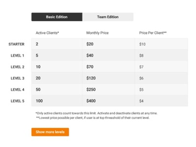 Pricing table layout for SASS company website design website price grid layout table pricing sass