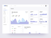 Sales dashboard - Bogy