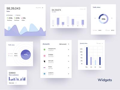dashboard widgets timeline chart graph cards admin ux ui webdesign calendar payment sales dashboard clean design