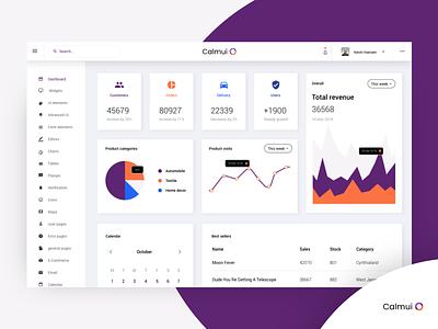 marketing dashboard design clean web webapp board ui statitics stats map graph cards data template admin marketing finance dashboard bank chart