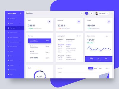 sales analytics dashboard template admin chart graph wizard survey form clean webdesign ui dashboard