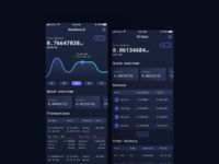 Dashboard for trading bot
