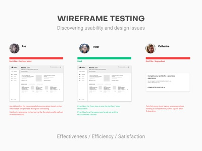 Wireframe Testing ucd user center design user findings usertesting research ux user experience user testing user testing