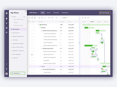 Productivity App / Gantt chart app task lines circle minimal graph web green ux ui productivity gantt