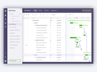 Productivity App / Gantt chart