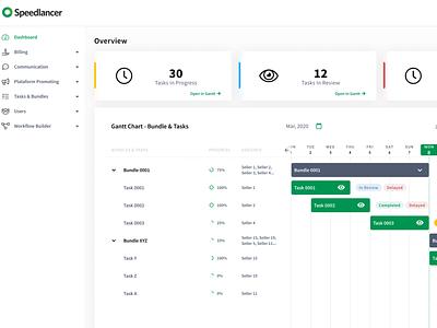 Speedlancer New Web Site gantt admin dashboard user interface website design freelancer speedlancer