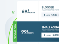 NinjaOutreach Pricing Page