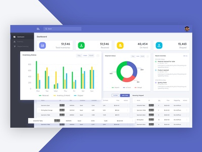 Inventory Dashboard management web app inventory inventory management dashboard