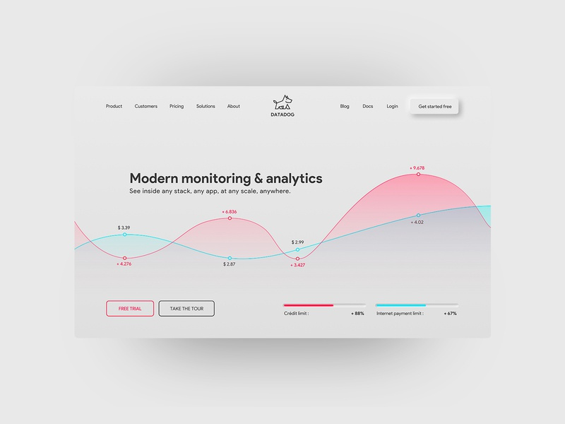 Quarantine - confined concept for redesign Data website