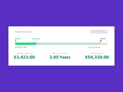 Loan Repayment UI product design app finance fintech ui ui interaction data visualization graph