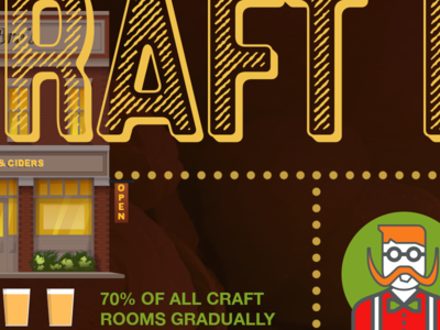 Craft Beer Infographic tim tourtillotte beer graphic design illustration orbital visual llc art craft brewing