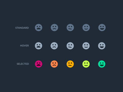Visual Rating System ux ui color fun emotion dark mode icon smiley score rating emoji