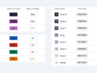 Paired colors accessibility ratings