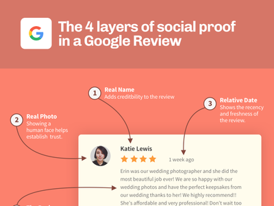 Social Proof reviews google social proof melon