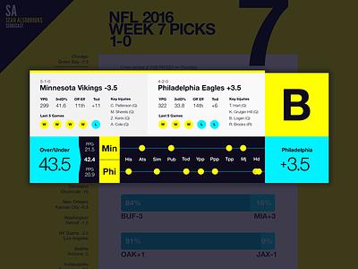 NFL Game Forecast Card forecast game grade tracker picks stats football sports nfl
