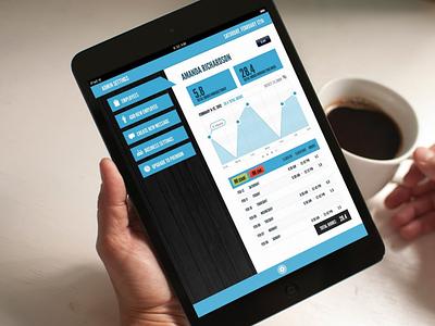 Clocking App Design clock in employee ios design app hour tracking time keeping clocking