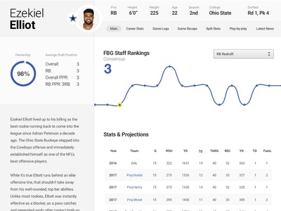 NFL Player Page dallas cowboys football line chart graph layout page card player stats nfl