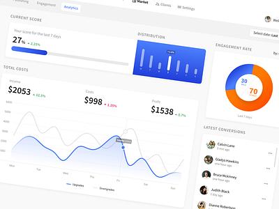 Exploration dashboard minimal flat abstract analytics app interface app admin panel chart pie chart dashboard analytics