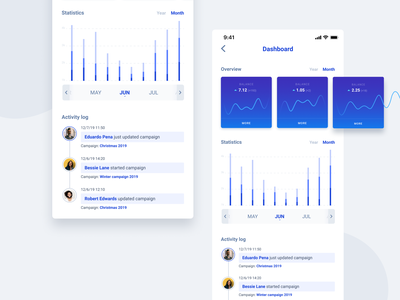 Data representation on mobile analytics gradient flat interface mobile app ios charts abstract mobile kpi app dashboard