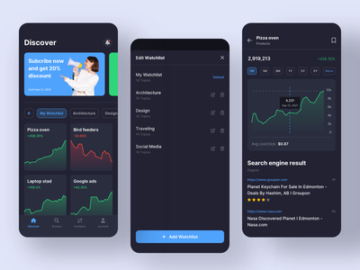 Trends Tracker Mobile App tracking chart tracker homepage ui design ios mobile mobile app design interface icons ux ui trend app line chart graph stats listing chart tracker app tracker