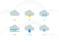 Weather Icons Variation from Basic Cloud