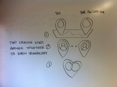 Icon Animation Idea ideation whiteboard concept