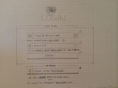 Login Wireframe Sketch Idea wireframe login sketch ux