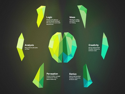 IQ STRUCTURES / logo brain particles