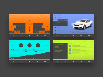 Personalized Apps for vehicles