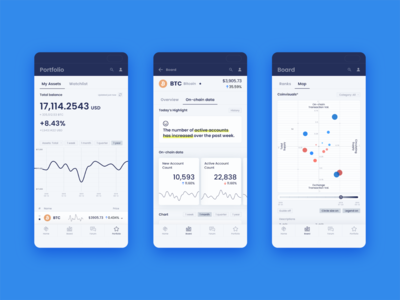 Cryptocurrency investment data platform