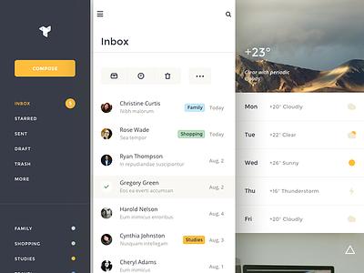 Inbox Dashboard