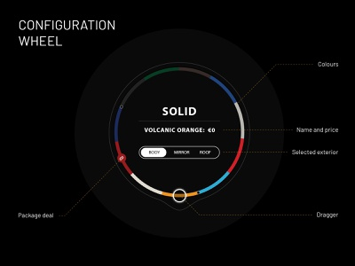 Configuration Wheel customisation ui  ux design ui ux design ui design ux design configuration ux ui