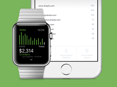 Shopify for Apple Watch apple watch shopify ecommerce