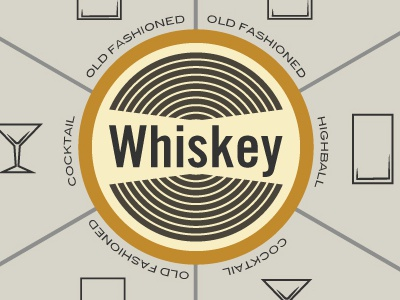 Whiskey infographic