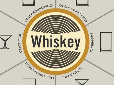 Whiskey infographic modern vintage retro mixed drinks cocktails drinks whiskey infographic design illustration