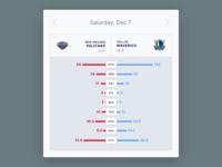 Daily UI :: 018 — Analytics Chart
