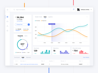 Sales management dashboard crm erp management interface colorful uidesign clean minimal web ui ux  ui ui dashboard ux settings payment sales graphs charts analitycs dashboard