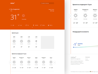 Vremo Layout vremo design layout website web weather marin sotirov typography icons