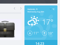 Helsinki Weather Widget