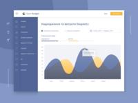 Open Budget Platform